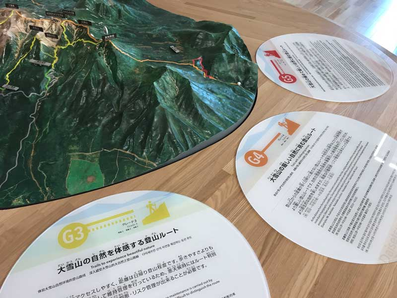 旭岳ビジターセンター山の説明